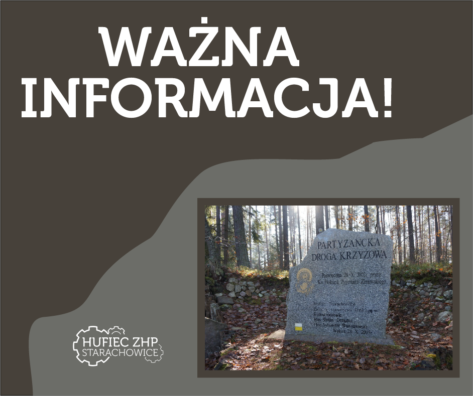 Partyzancka Droga Krzyżowa 2020 odwołana!